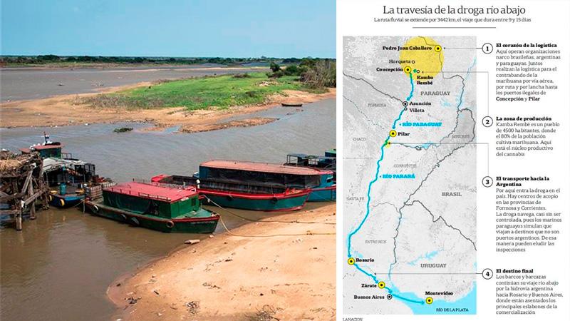 La hidrovía Paraná-Paraguay y el tráfico de droga
