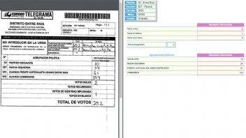 Elecciones legislativas: Conozca los resultados en la mesa donde votó