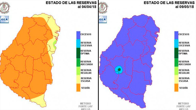 En un mes se pasó de la sequía extrema al exceso de lluvias.