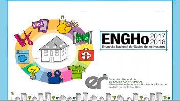 Encuesta Anual de Hogares Urbanos se realizará en Chajarí y Federación