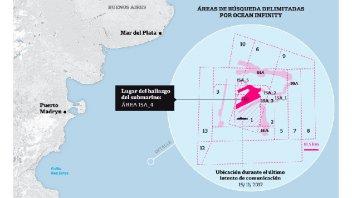 ARA San Juan: cuál es el lugar exacto donde encontraron el submarino