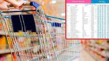 La lista de 64 productos esenciales que mantendrán su precio por 180 días