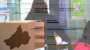 Resultados de las PASO en las localidades de Paraná Campaña