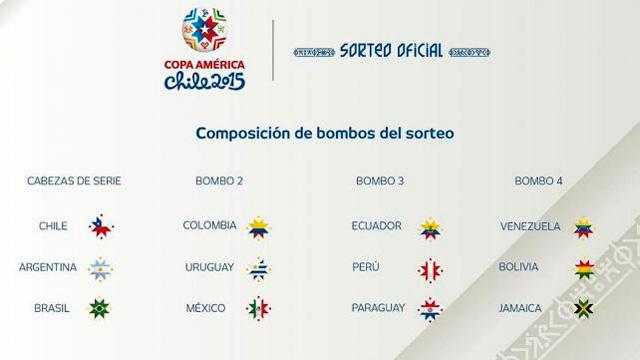 La selección de Martino, será número uno de alguno de los tres grupos.