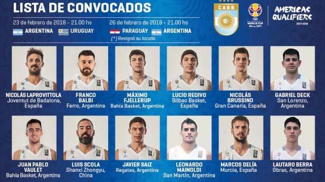 Argentina confirmó el plantel para la segunda ventana.