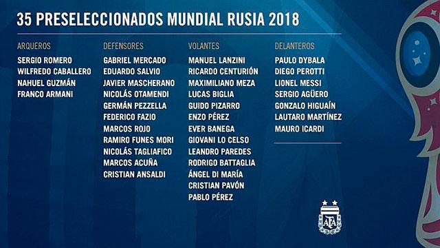 Jorge Sampaoli dio la lista de los 35 jugadores preseleccionados.