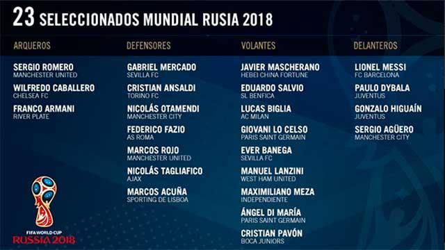 Jorge Sampaoli dio la lista definitiva de Argentina para el Mundial de Rusia