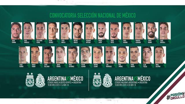 Los futbolistas el Tri para los duelos ante la Albiceleste el 16/11 y el 20/11.