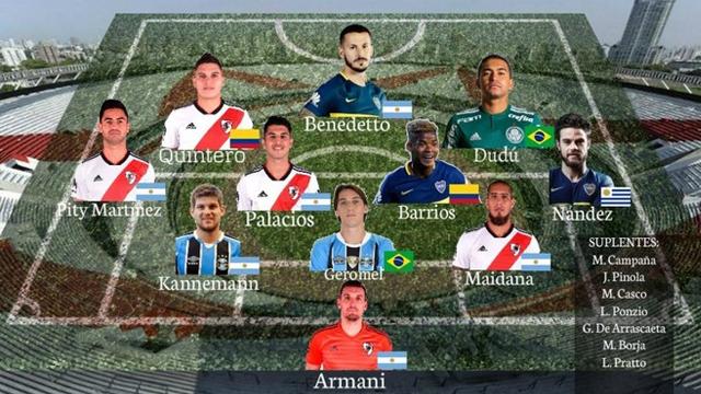 El equipo ideal de América con mayoría con jugadores de Rive.