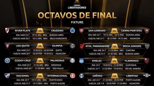 La Conmebol anunció los días y horarios de los playoffs de la Copa Libertadores.