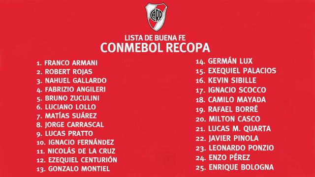 Los elegidos por Marcelo Gallardo para la Recopa Sudamericana 2019.