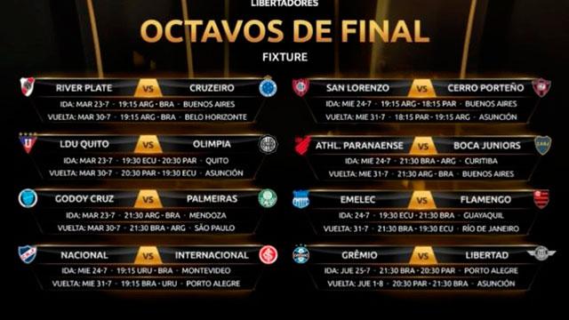 Vuelve la Copa Libertadores: River será el primer equipo en abrir los octavos